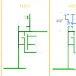 Illustrazione delle principali fasi edilizie individuate
